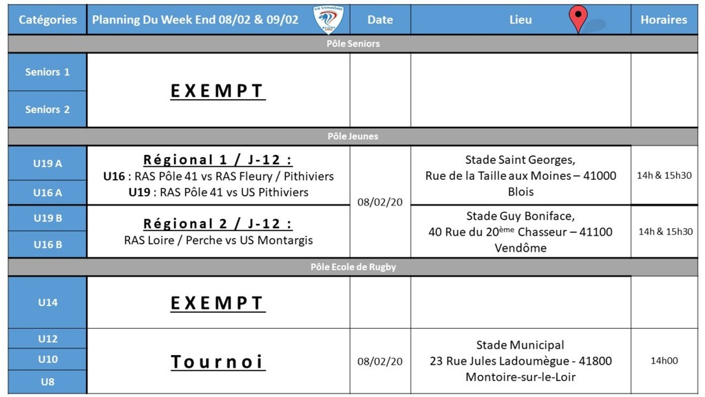 Planning du weekend du 8 au 9 février 2020
